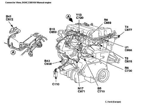 Wiring Loom Diagrams 2 3 16v Auto