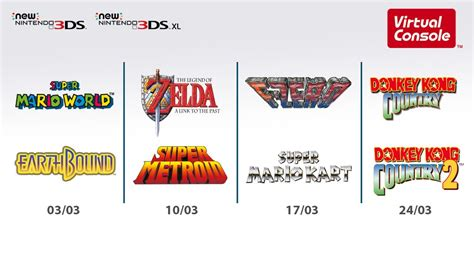 nintendo 3ds console sale snes coming to new nintendo 3ds console rocket