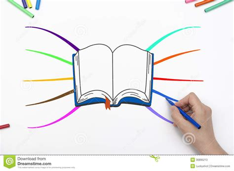 draw a mind map mind map clipart clipart suggest