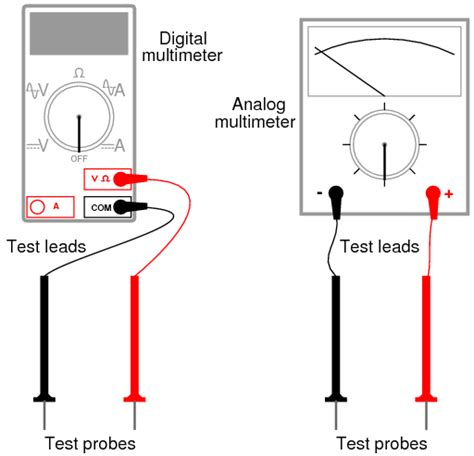 how to test resistor using analog tester voltmeter usage basic concepts and test equipment electronics textbook