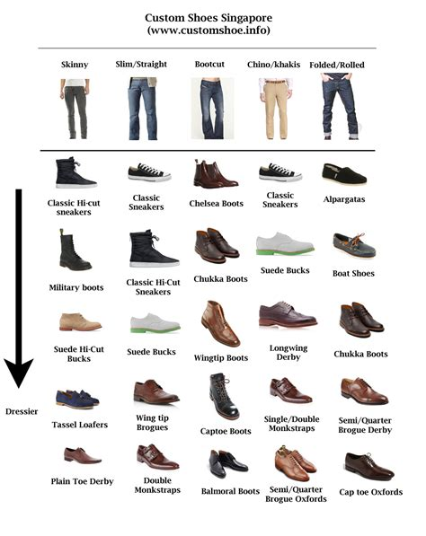 how to dress better with shoes and impress the