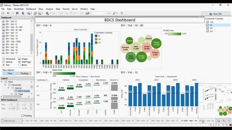 tableau software tutorial youtube tableau do it yourself tutorial dashboard