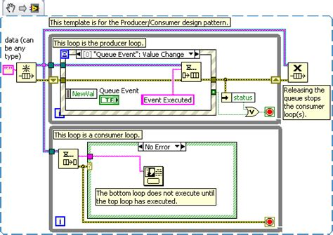 design pattern message queue labview get value of control refnum in one step in subvi