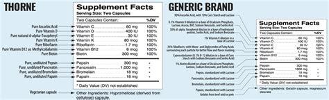 supplement grades pharmaceutical grade supplements vital to vibrant health