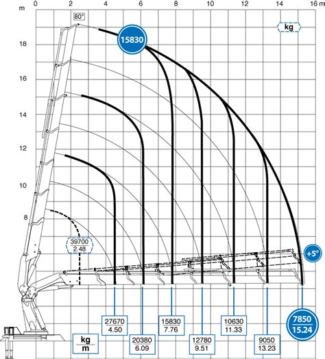 how to use a ton diagram how to use a ton diagram 28 images water cooled