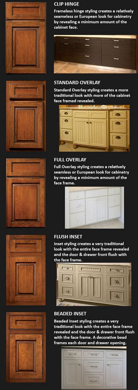 difference between kitchen and bathroom cabinets with frameless cabinets you can t have partial ol or inset
