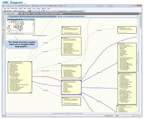 rational software free for uml diagrams software for drawing uml diagrams dsl manager