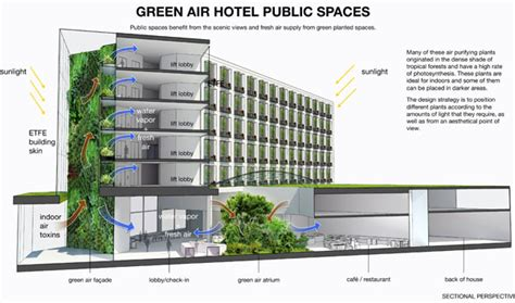 design concept green building the green air hotel a sustainable design concept whose