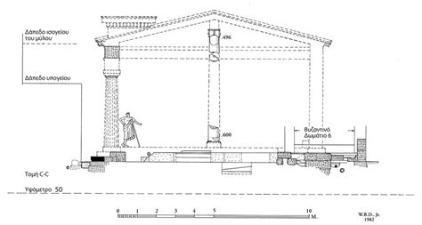 section of column column section drawing