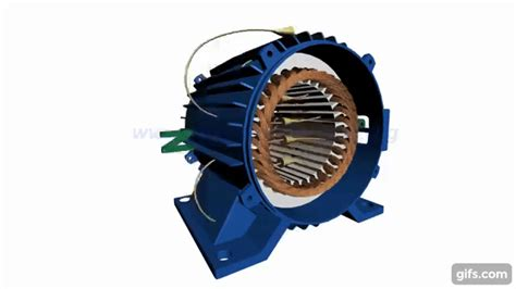 ac induction motor gif induction motor working animation 28 images tutorial on 3 phase induction motor by dhiraj
