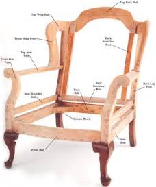 Sofa Recliner Parts Anatomy Of A Chair Upholstery Construction Pinterest