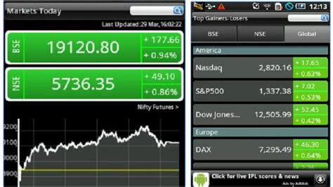 best stock apps 7 best stock market apps that makes stock research 10x
