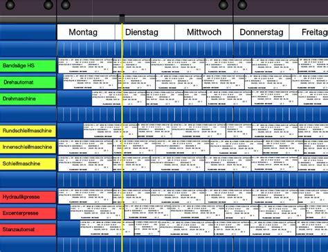 werkstatt plantafel plantafel visualisierung termine abl 228 ufe himac