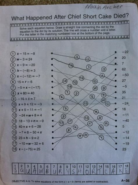What Did One Math Book Say To The Other Worksheet by American Indians In Children S Literature Aicl Quot What