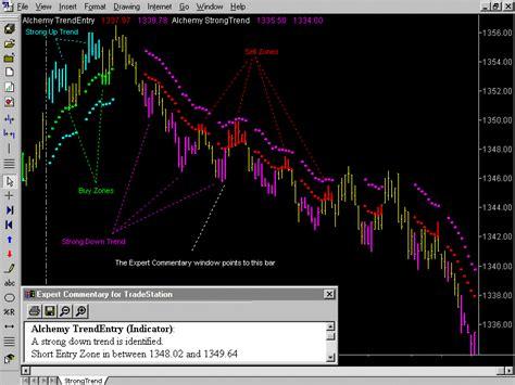 pattern analysis wheel excel bar pattern analysis vimalraj learning section