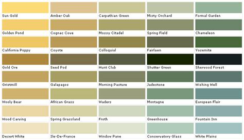 home depot color chart 28 images behr paint color