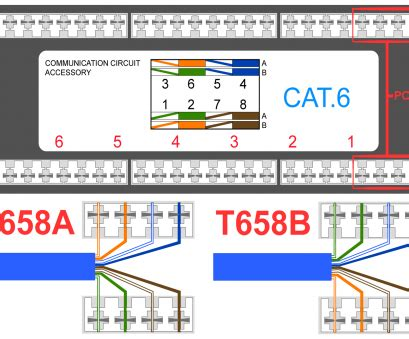 Cat 6 Cable Wiring Diagram Wiring Diagram