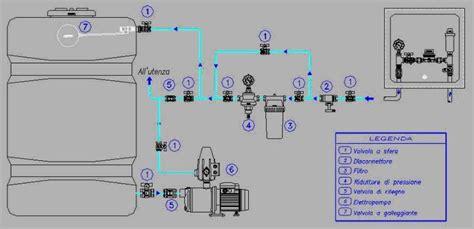Autoclave Come Funziona by Schema Di Impianto Idraulico Per Un Bagno Car Interior