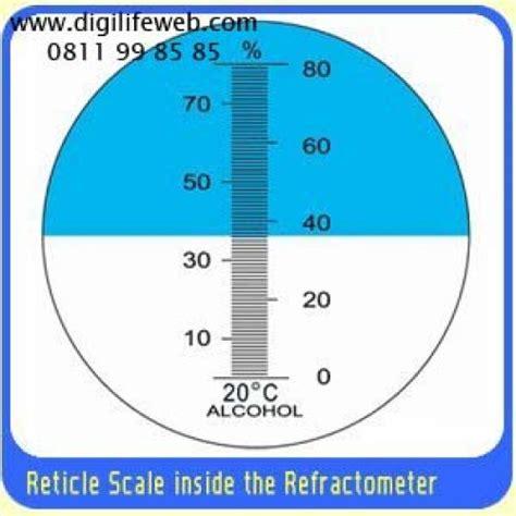 Refractometer Brix Test Optical 0 32 Ukur Kadar Gula Manis Kemanisan refractometer 0 80
