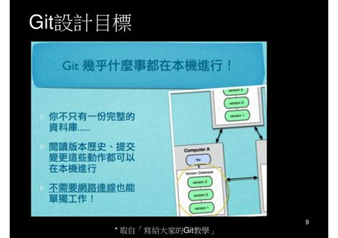 git tutorial git tutorial for windows user 給 windows user 的 git 教學
