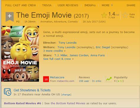 emoji movie imdb 6 now the emoji movie know your meme