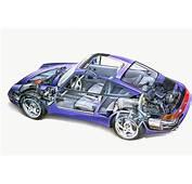 Elferclassic  Kaufberatung Porsche Klassiker