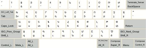 keyboard layout xp file winxp keyboard layout western armenian gif