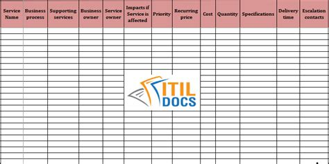 itil service catalogue template service catalogue template itil service catalog itil docs