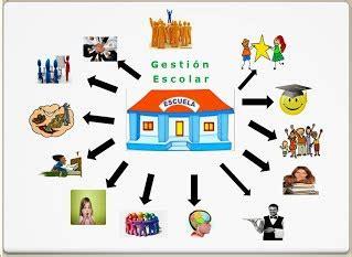 imagenes gestion educativa estrategica unidad 1 planeaci 243 n y gesti 243 n educativa