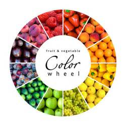 what color is healthy color wheel fruit