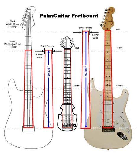 neck guitar wiring diagram furthermore diagrams
