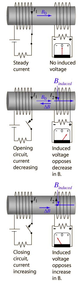 inductance of two coils inductance between two coils 28 images numerical methods for inductance calculation lecture