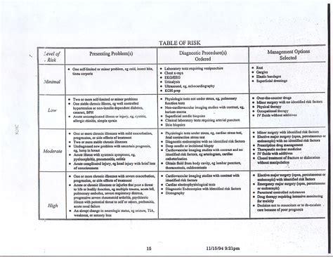 lumbar puncture procedure note template procedure note template templates ideas