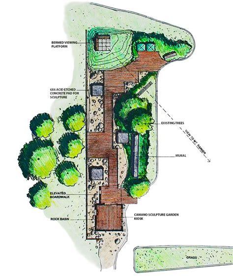 40 best gardens and landscapes images on