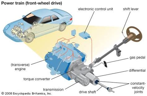 front wheel drive transmission diagram front wheel drive engineering britannica