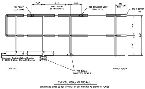 Osha Regulations For Handrails image gallery handrail dimensions