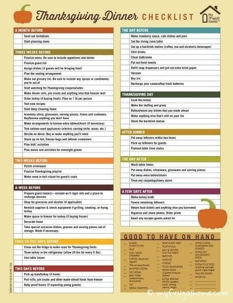 Thanksgiving Dinner Checklist Thanksgiving Checklist Template
