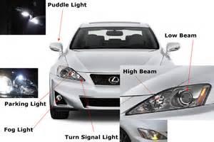 Cibse Lighting Guide Car Park Ijdmtoy Headlight Ls Parking Lights Fog Lights