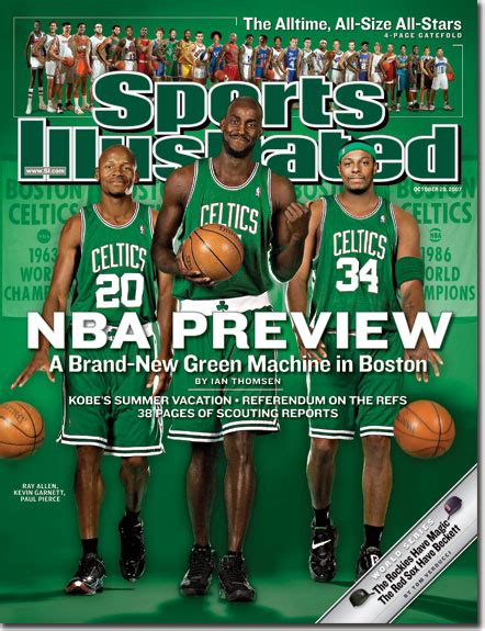 Sports Illustrated Magazine Cover Template Sports Illustrated Magazine Cover Template