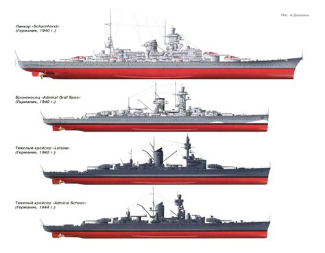 Home Name Plate Design Online by Deutschland Class Age Of Armour Warships World Of