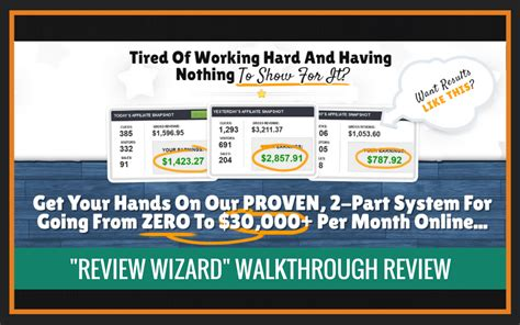 Bake Month Official Rating System by Paglinawan Review Wizard Review Giveaway