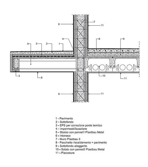 solaio terrazzo ponte termico balcone plastbau poliespanso srl