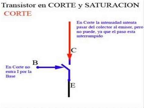 transistor bipolar zona de corte transistor en corte y saturaci 243 n