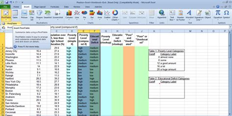 pivot table exle excel pivot tables ss3a