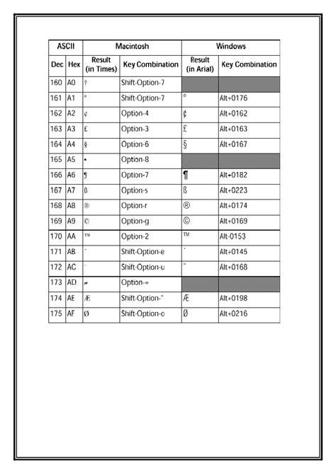tabla de codigo ascii tabla de c 243 digos ascii