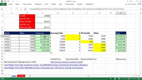 Mba Even Calculator by Formula To Calculate Total Cost In Excel Graphing Total