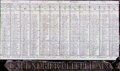 Revolutionary Calendar Revolution In World History Hist 2c L7 8 2006
