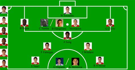 arsenal formation football blog arsenal blog gunners blog arsenal