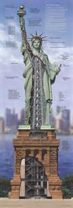 the statute of liberty how australians can take back their rights books image detail for inside the statue of liberty my modern