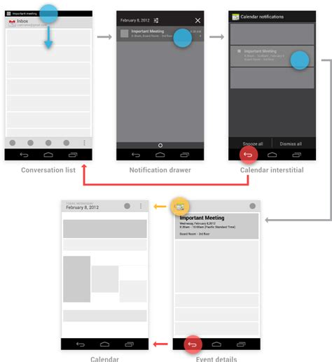 android navigation pattern back 탐색과 up 탐색 android developers